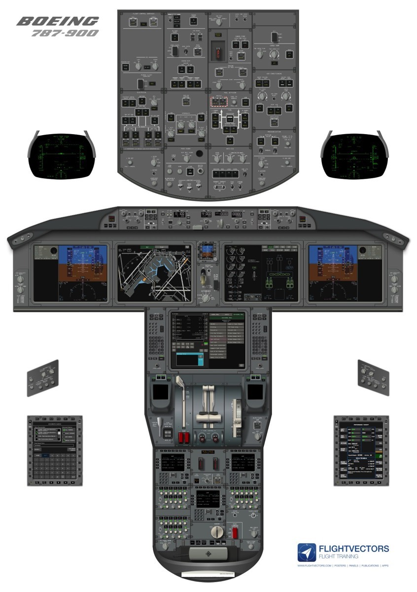 B787 Cockpit Poster Flightvectors.com Flight Training